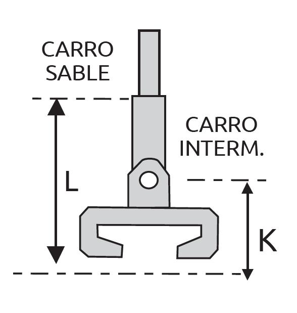carro-sable