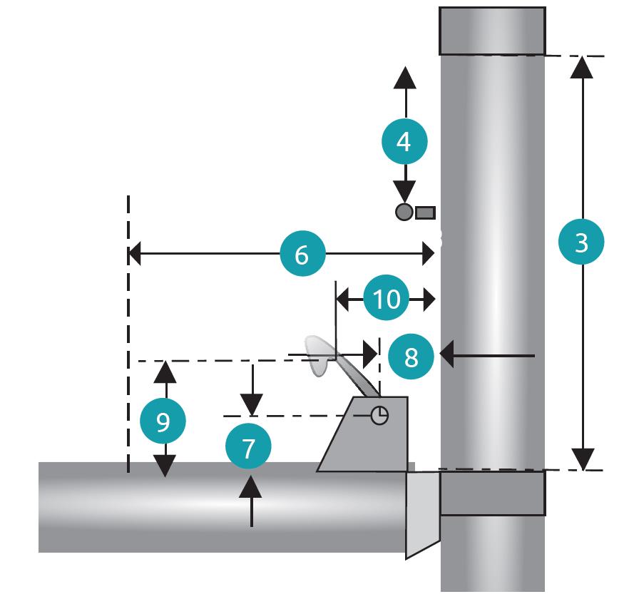 diagrama B